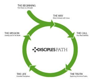 disciples-path-green-circle